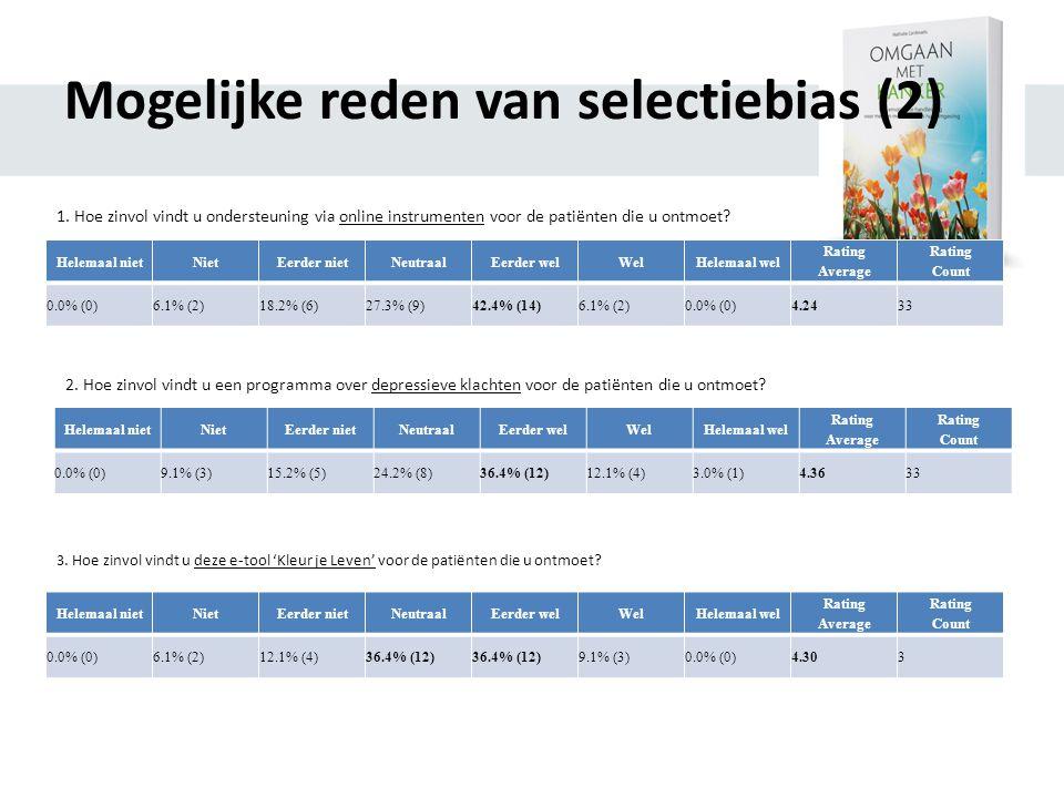 Mogelijke reden van selectiebias (2) Helemaal nietNietEerder nietNeutraalEerder welWelHelemaal wel Rating Average Rating Count 0.0% (0)6.1% (2)18.2% (6)27.3% (9)42.4% (14)6.1% (2)0.0% (0)4.2433 Helemaal nietNietEerder nietNeutraalEerder welWelHelemaal wel Rating Average Rating Count 0.0% (0)9.1% (3)15.2% (5)24.2% (8)36.4% (12)12.1% (4)3.0% (1)4.3633 Helemaal nietNietEerder nietNeutraalEerder welWelHelemaal wel Rating Average Rating Count 0.0% (0)6.1% (2)12.1% (4)36.4% (12) 9.1% (3)0.0% (0)4.303 1.