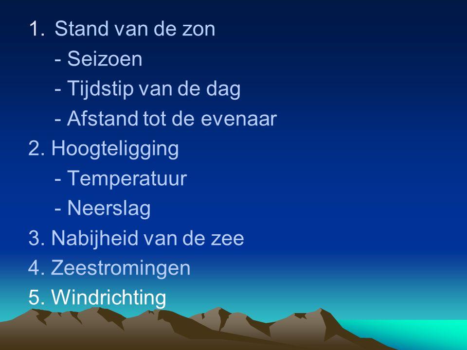 1.Stand van de zon - Seizoen - Tijdstip van de dag - Afstand tot de evenaar 2. Hoogteligging - Temperatuur - Neerslag 3. Nabijheid van de zee 4. Zeest