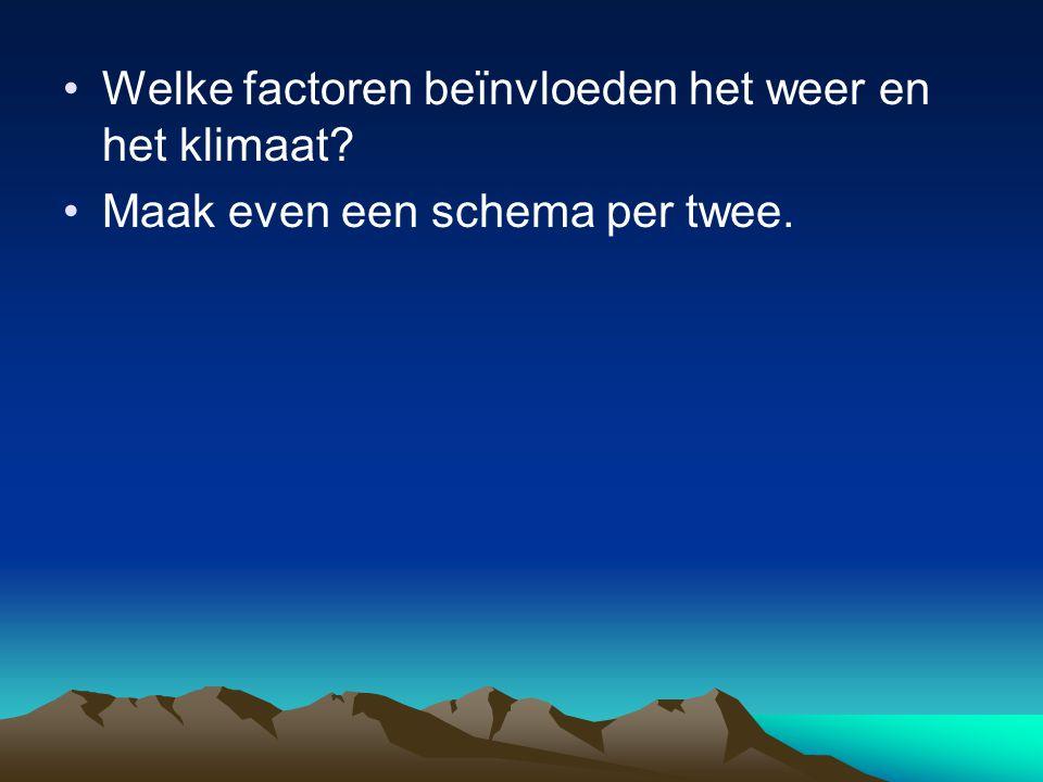 •Welke factoren beïnvloeden het weer en het klimaat? •Maak even een schema per twee.
