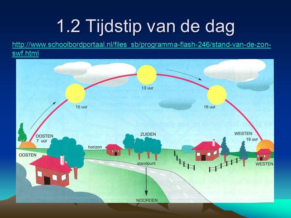 1.2 Tijdstip van de dag http://www.schoolbordportaal.nl/files_sb/programma-flash-246/stand-van-de-zon- swf.html
