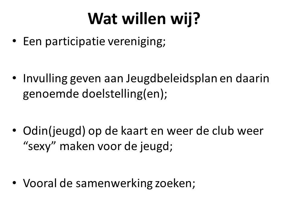 Jeugdbeleidsplan 3 Doelstellingen • het eerste elftal stabiel in de hoofdklasse KNVB; • het tweede elftal reserve hoofdklasse KNVB; • streven naar een seniorenselectie dat voor minimaal 50% uit spelers bestaat die zijn opgeleid binnen de vereniging;