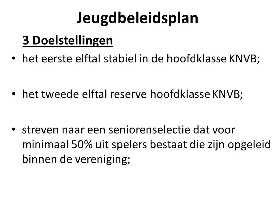 Jeugdbeleidsplan 3 Doelstellingen • het eerste elftal stabiel in de hoofdklasse KNVB; • het tweede elftal reserve hoofdklasse KNVB; • streven naar een