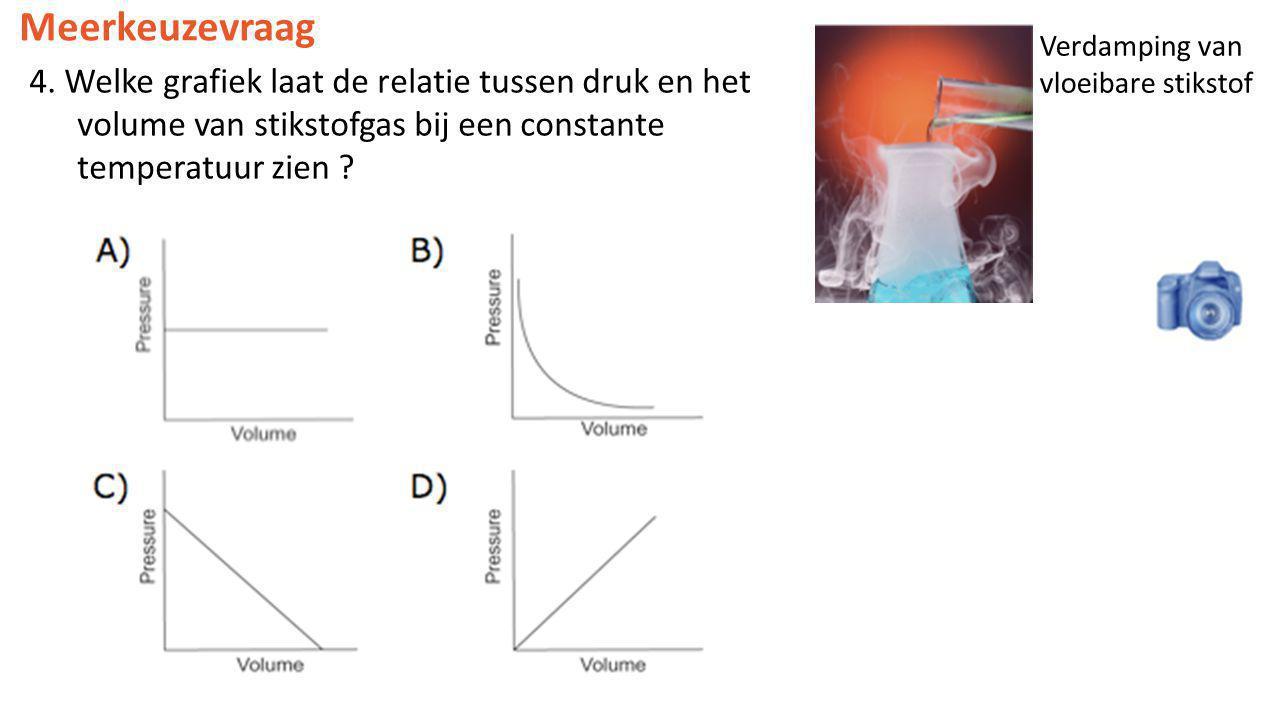 Meerkeuzevraag 4. Welke grafiek laat de relatie tussen druk en het volume van stikstofgas bij een constante temperatuur zien ? Verdamping van vloeibar
