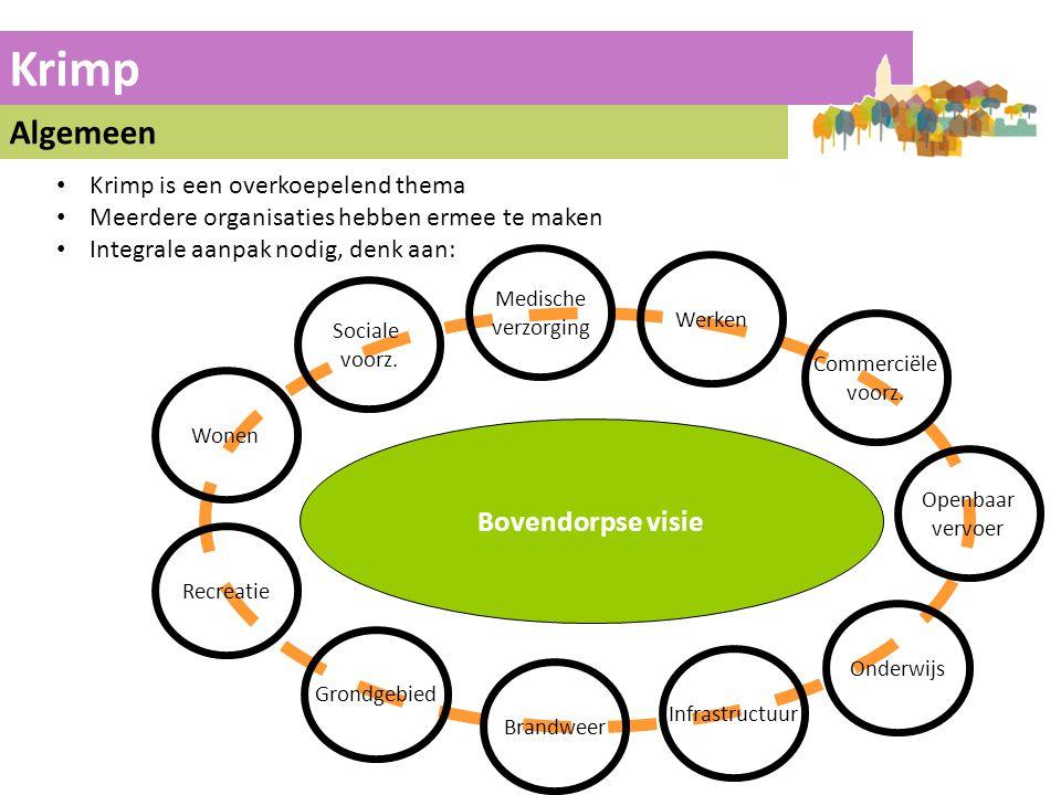 Krimp Algemeen • Krimp is een overkoepelend thema • Meerdere organisaties hebben ermee te maken • Integrale aanpak nodig, denk aan: Bovendorpse visie Wonen Werken Recreatie Sociale voorz.