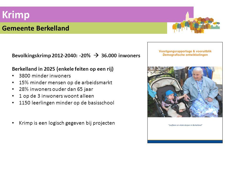 Krimp Gemeente Berkelland Bevolkingskrimp 2012-2040: -20%  36.000 inwoners Berkelland in 2025 (enkele feiten op een rij) • 3800 minder inwoners • 15% minder mensen op de arbeidsmarkt • 28% inwoners ouder dan 65 jaar • 1 op de 3 inwoners woont alleen • 1150 leerlingen minder op de basisschool • Krimp is een logisch gegeven bij projecten