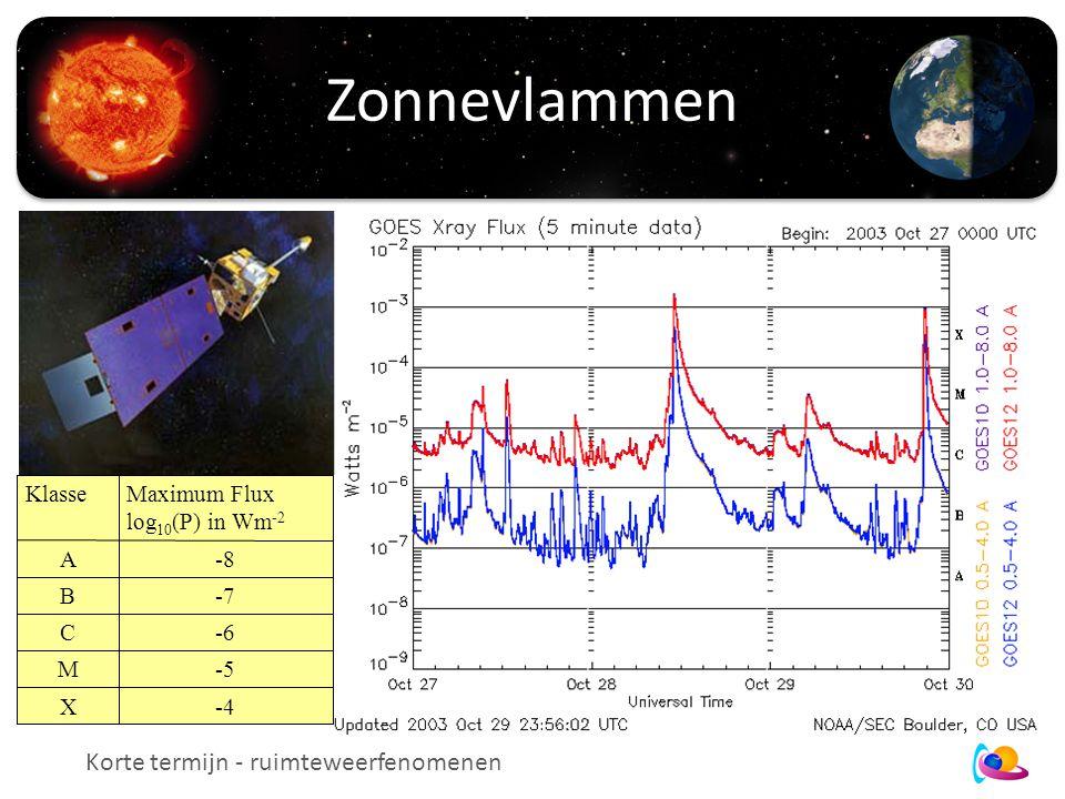 Zonnevlammen Korte termijn - ruimteweerfenomenen KlasseMaximum Flux log 10 (P) in Wm -2 A-8 B-7 C-6 M-5 X-4