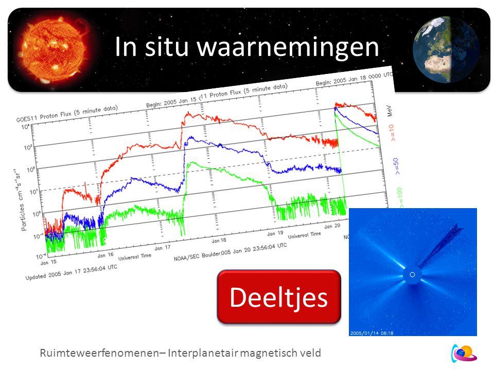 In situ waarnemingen Ruimteweerfenomenen– Interplanetair magnetisch veld Deeltjes
