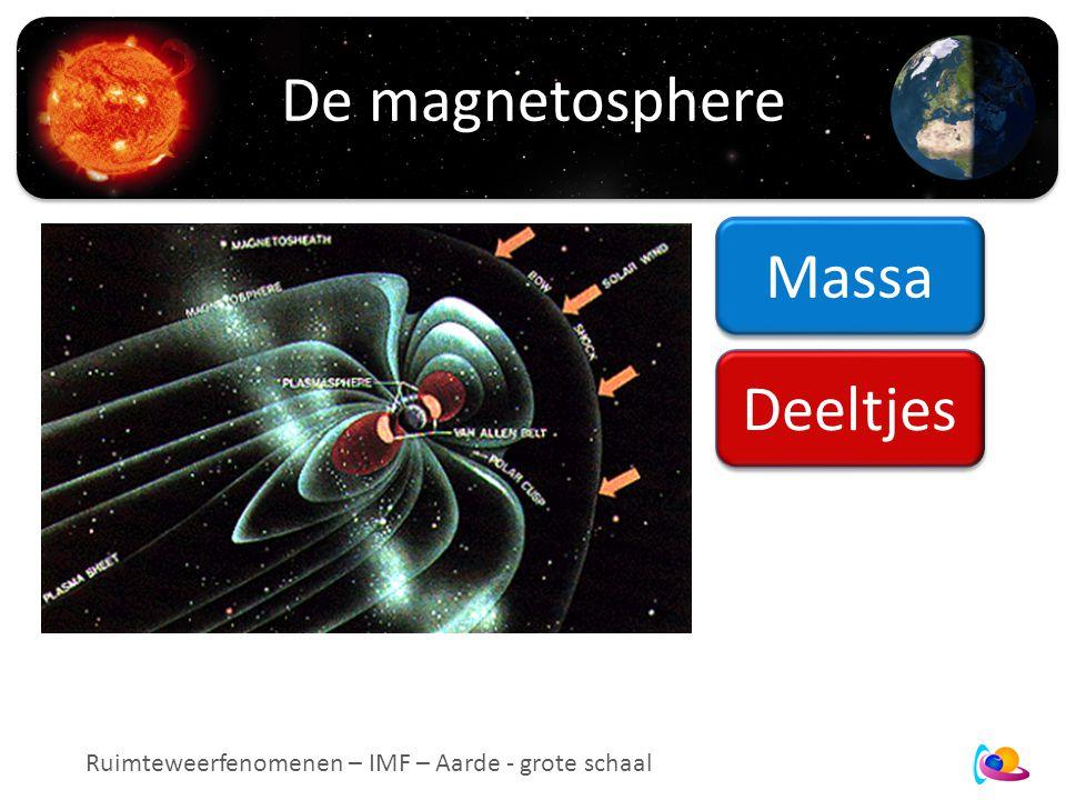 De magnetosphere Massa Deeltjes Ruimteweerfenomenen – IMF – Aarde - grote schaal