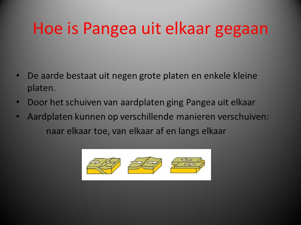 Hoe is Pangea uit elkaar gegaan • De aarde bestaat uit negen grote platen en enkele kleine platen. • Door het schuiven van aardplaten ging Pangea uit