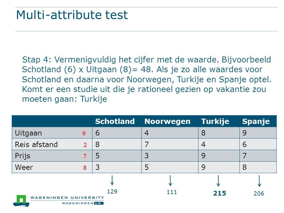 Multi-attribute test SchotlandNoorwegenTurkijeSpanje Uitgaan 9 6489 Reis afstand 2 8746 Prijs 7 5397 Weer 8 3598 Stap 4: Vermenigvuldig het cijfer met de waarde.