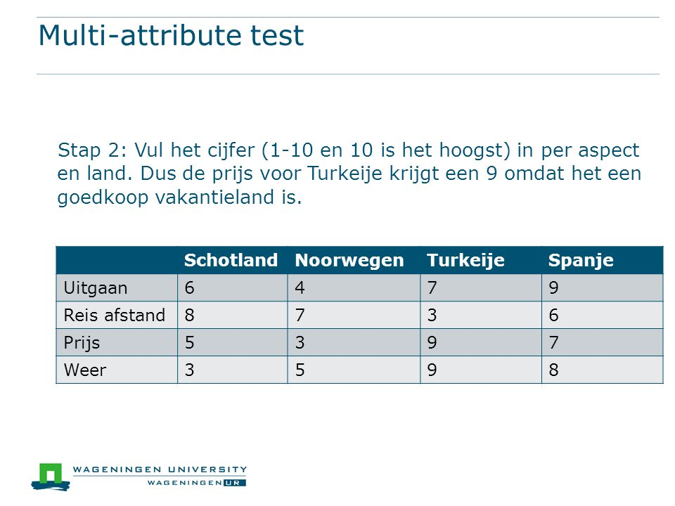Multi-attribute test Stap 2: Vul het cijfer (1-10 en 10 is het hoogst) in per aspect en land.