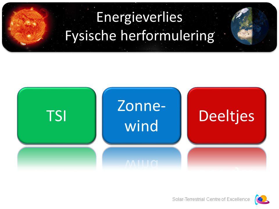 Solar-Terrestrial Centre of Excellence Energieverlies Fysische herformulering