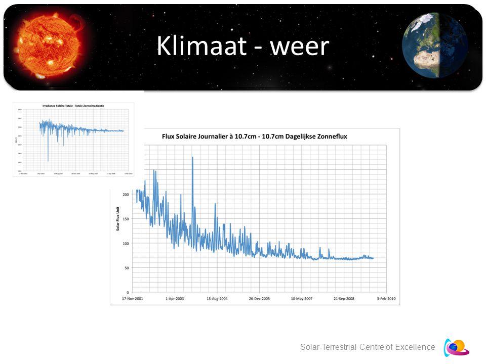 Solar-Terrestrial Centre of Excellence Klimaat - weer