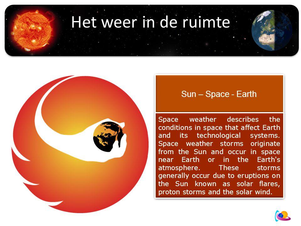 Zonnewind De zonnewind, met haar variaties in snelheid, dichtheid, maar ook in het magneetveld, kan de magnetosfeer samendrukken en vervormen.