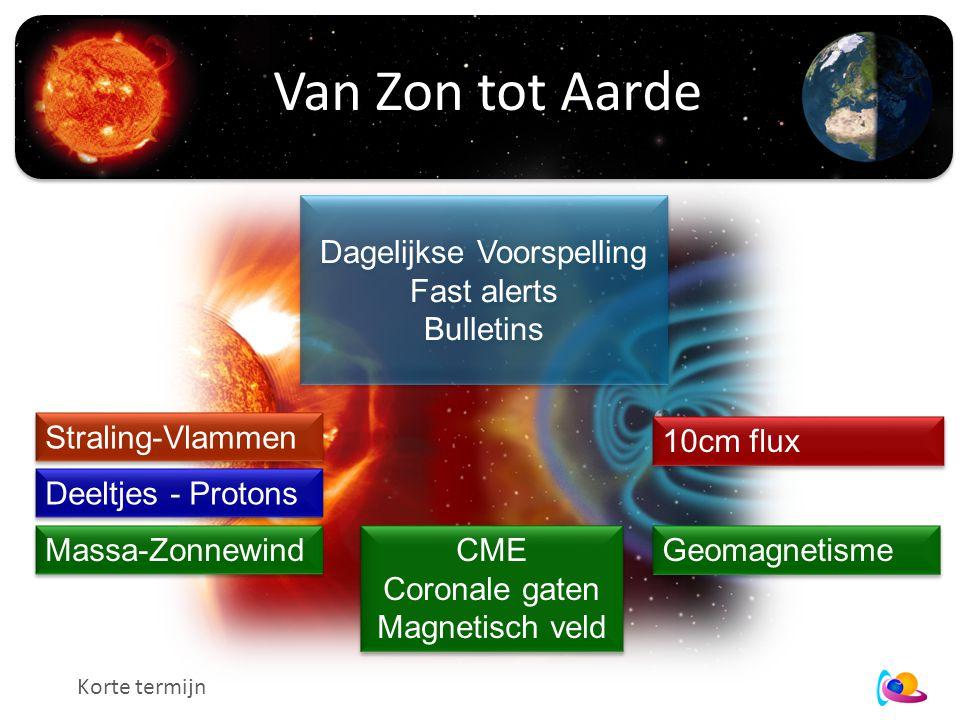 Van Zon tot Aarde CME Coronale gaten Magnetisch veld CME Coronale gaten Magnetisch veld 10cm flux Straling-Vlammen Dagelijkse Voorspelling Fast alerts Bulletins Dagelijkse Voorspelling Fast alerts Bulletins Massa-Zonnewind Geomagnetisme Deeltjes - Protons Korte termijn