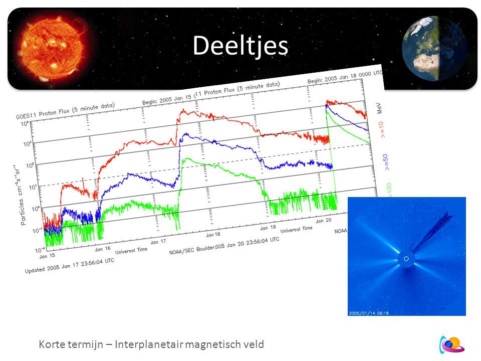 Deeltjes Korte termijn – Interplanetair magnetisch veld