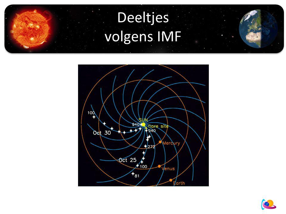 Deeltjes volgens IMF