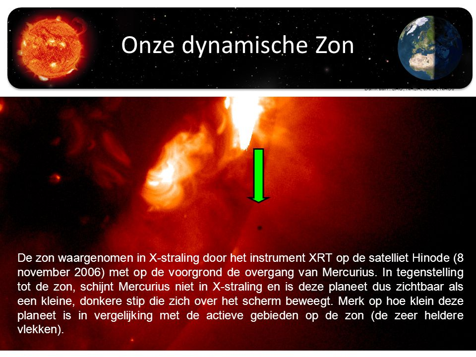 De magnetosphere Massa Particles
