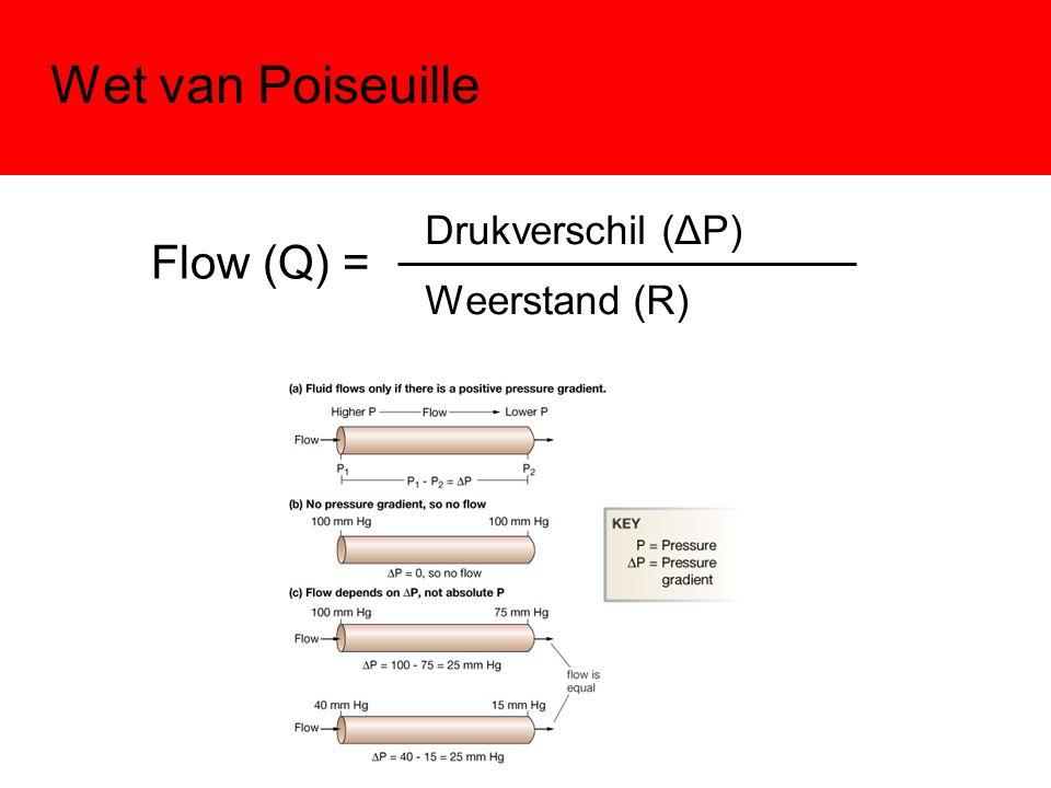 Wet van Poiseuille R= 8/  ·L·  /r  L=lengte vat  =viscositeit r=straal vat Flow (Q) = Drukverschil (ΔP) Weerstand (R)