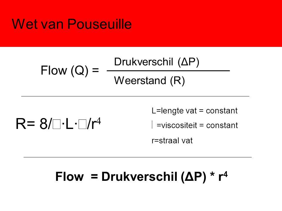 Wet van Pouseuille Flow = Drukverschil (ΔP) * r 4 R= 8/  ·L·  /r  L=lengte vat = constant  =viscositeit = constant r=straal vat Flow (Q) = Drukver