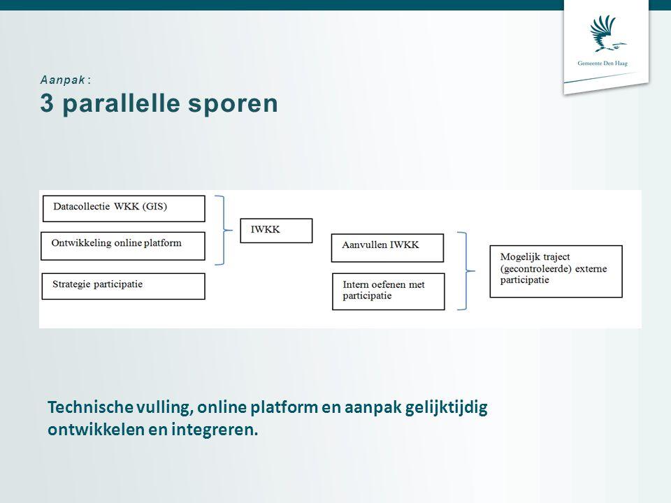 Aanpak : 3 parallelle sporen Technische vulling, online platform en aanpak gelijktijdig ontwikkelen en integreren.