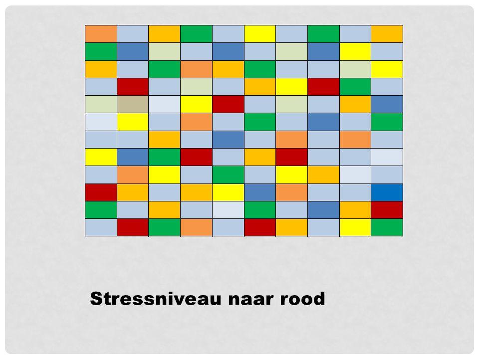 Stressniveau naar rood