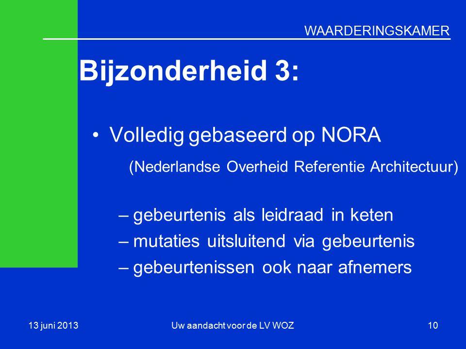 WAARDERINGSKAMER Bijzonderheid 3: •Volledig gebaseerd op NORA (Nederlandse Overheid Referentie Architectuur) –gebeurtenis als leidraad in keten –mutat