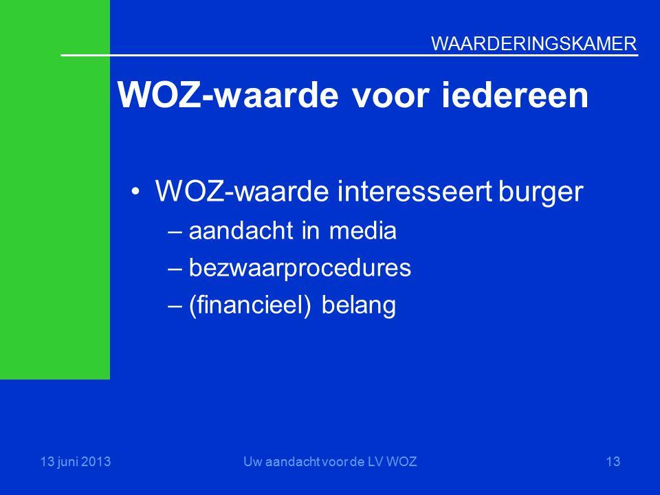 WAARDERINGSKAMER WOZ-waarde voor iedereen 13 juni 2013Uw aandacht voor de LV WOZ13 •WOZ-waarde interesseert burger –aandacht in media –bezwaarprocedur