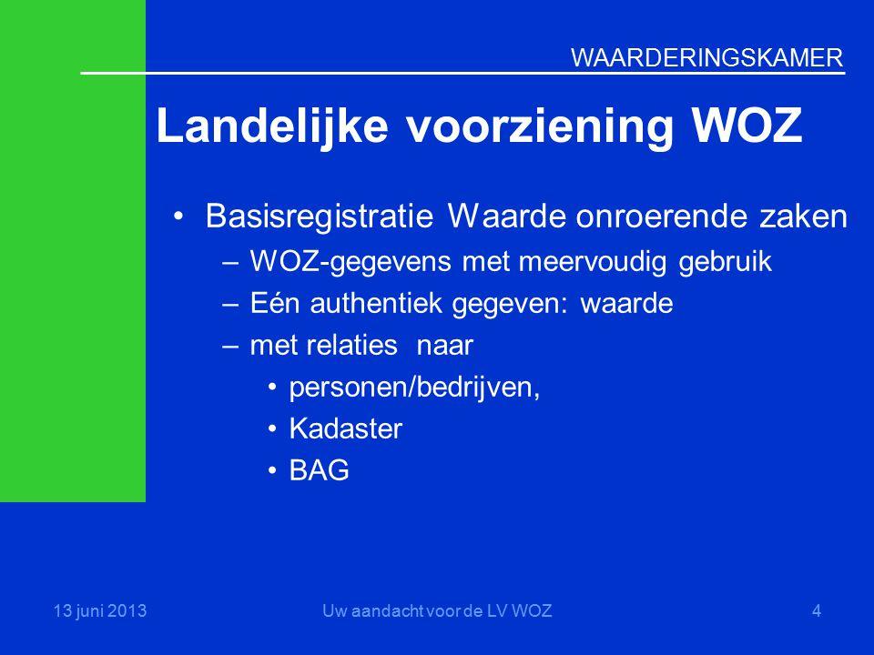 WAARDERINGSKAMER Landelijke voorziening WOZ 13 juni 2013Uw aandacht voor de LV WOZ4 •Basisregistratie Waarde onroerende zaken –WOZ-gegevens met meervo