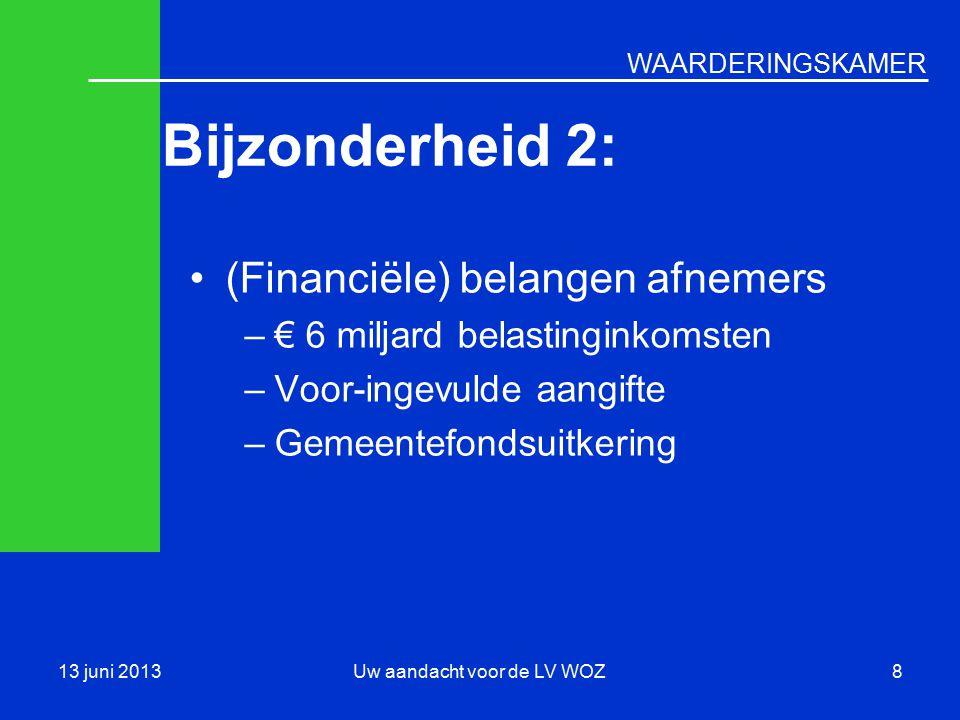 WAARDERINGSKAMER Bijzonderheid 2: •(Financiële) belangen afnemers –€ 6 miljard belastinginkomsten –Voor-ingevulde aangifte –Gemeentefondsuitkering 13