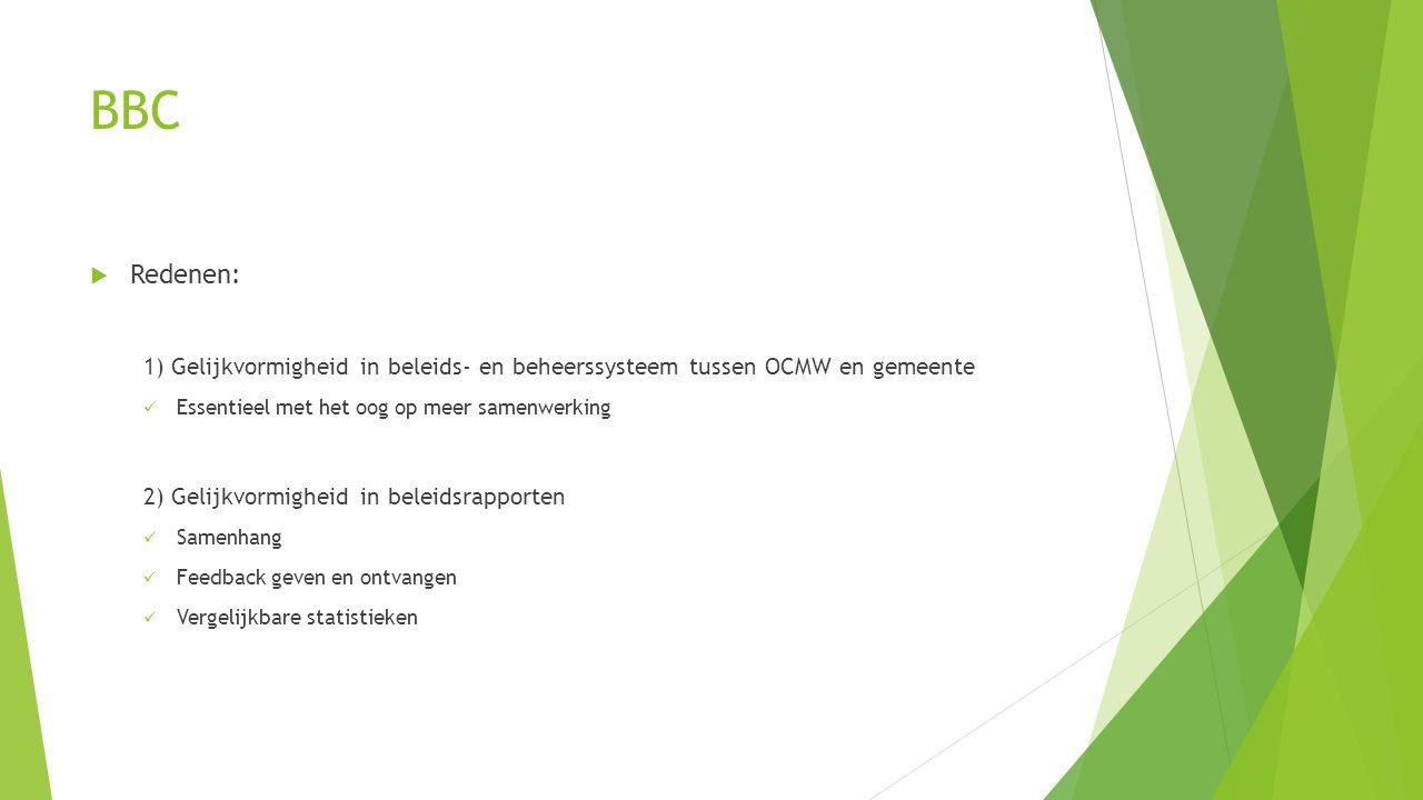 BBC  Redenen: 1) Gelijkvormigheid in beleids- en beheerssysteem tussen OCMW en gemeente  Essentieel met het oog op meer samenwerking 2) Gelijkvormigheid in beleidsrapporten  Samenhang  Feedback geven en ontvangen  Vergelijkbare statistieken