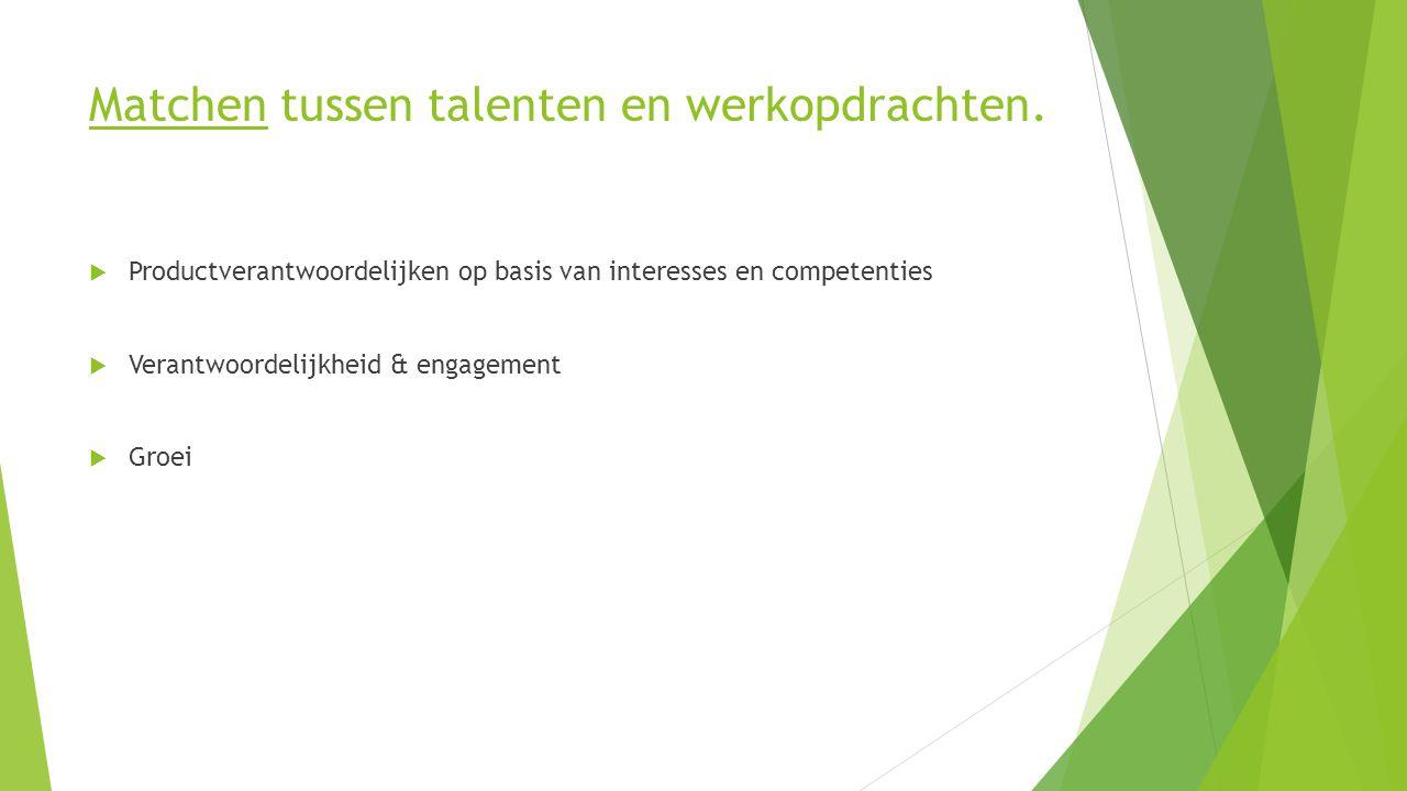 Matchen tussen talenten en werkopdrachten.  Productverantwoordelijken op basis van interesses en competenties  Verantwoordelijkheid & engagement  G