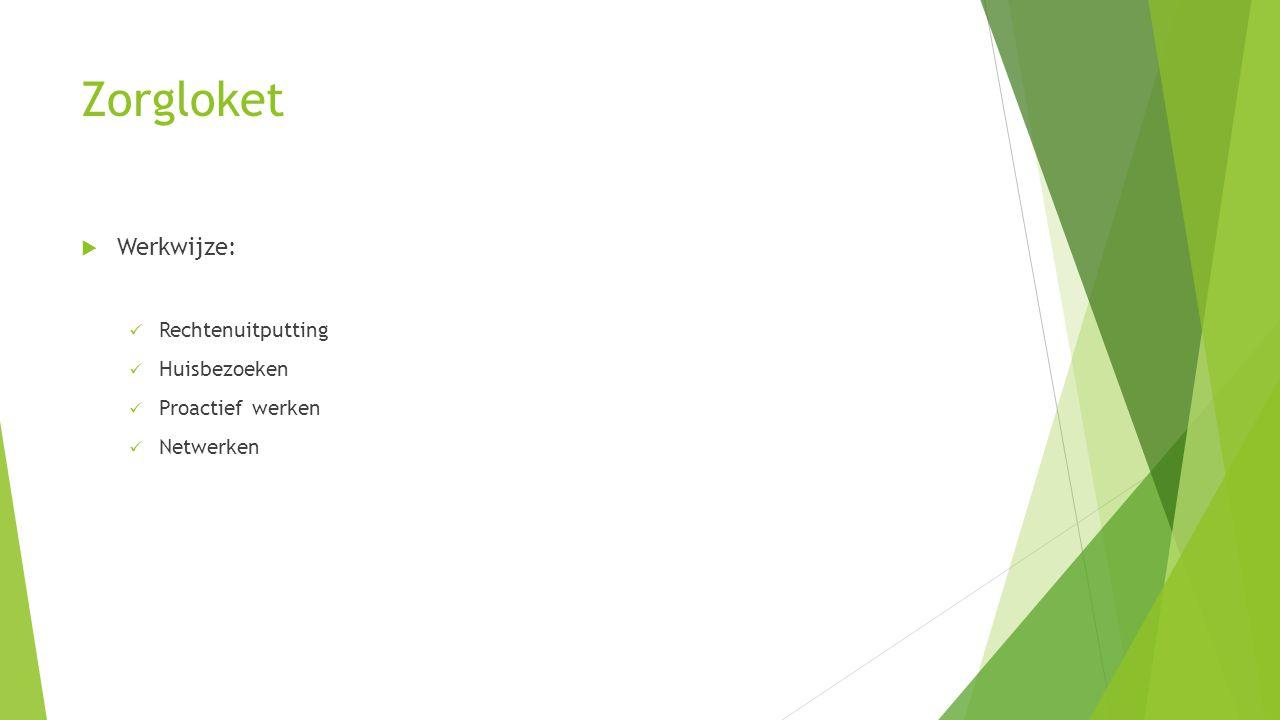 Zorgloket  Werkwijze:  Rechtenuitputting  Huisbezoeken  Proactief werken  Netwerken