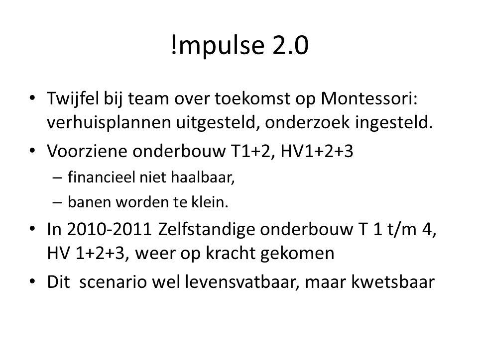 !mpulse 2.0 • Twijfel bij team over toekomst op Montessori: verhuisplannen uitgesteld, onderzoek ingesteld.