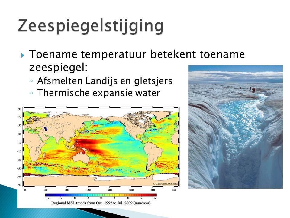  Toename temperatuur betekent toename zeespiegel: ◦ Afsmelten Landijs en gletsjers ◦ Thermische expansie water
