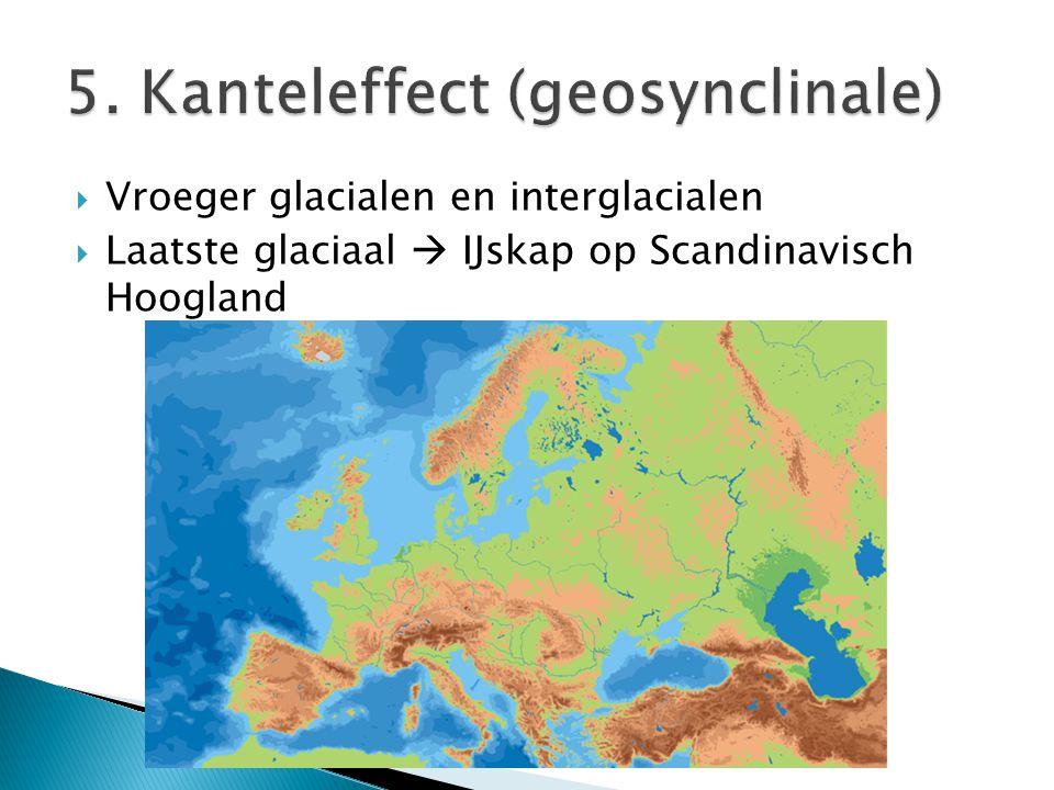  Vroeger glacialen en interglacialen  Laatste glaciaal  IJskap op Scandinavisch Hoogland  Door al dat gewicht (paar km aan ijs) werd het land naar beneden gedrukt.