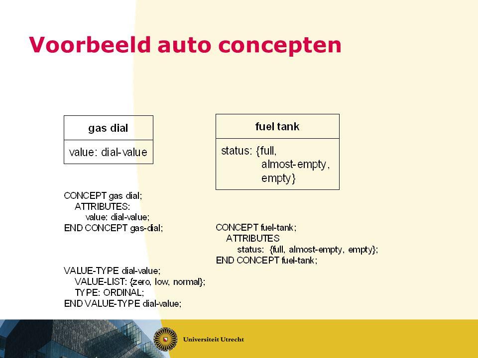 Voorbeeld auto concepten