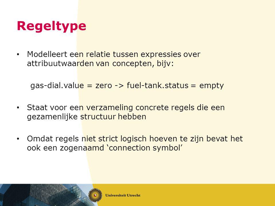 Regeltype • Modelleert een relatie tussen expressies over attribuutwaarden van concepten, bijv: gas-dial.value = zero -> fuel-tank.status = empty • St