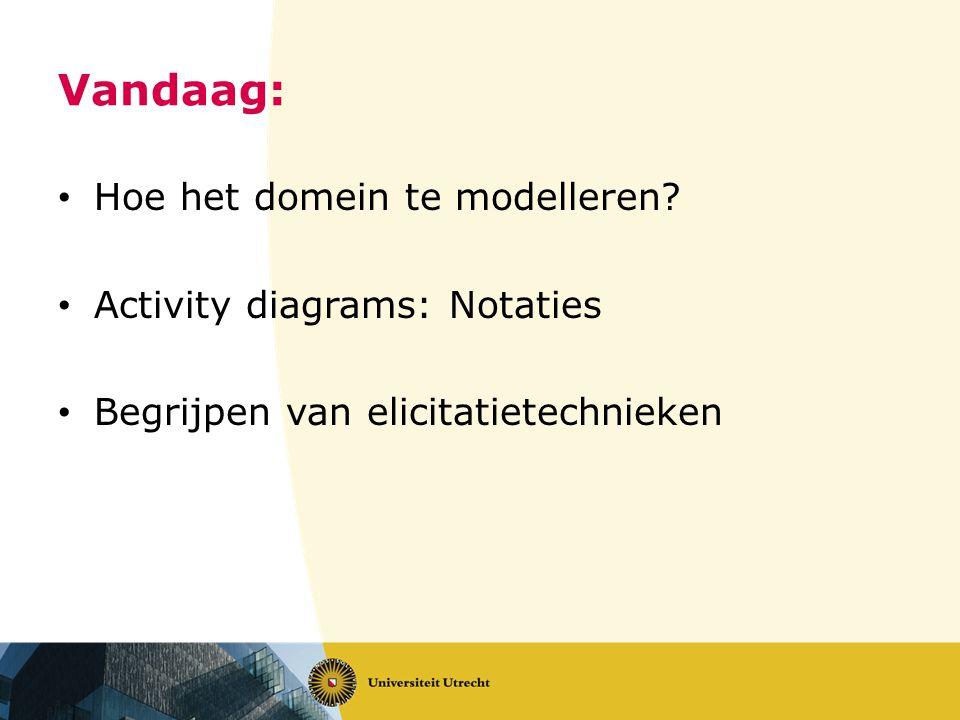 Vandaag: • Hoe het domein te modelleren? • Activity diagrams: Notaties • Begrijpen van elicitatietechnieken