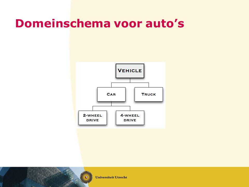 Domeinschema voor auto's