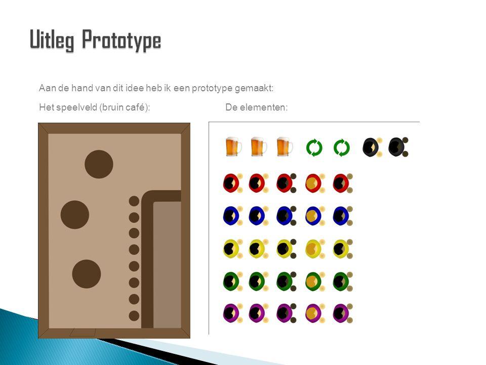 Aan de hand van dit idee heb ik een prototype gemaakt: Het speelveld (bruin café):De elementen: