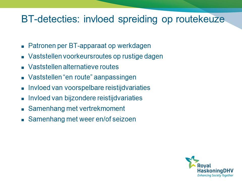 BT-detecties: invloed spreiding op routekeuze  Patronen per BT-apparaat op werkdagen  Vaststellen voorkeursroutes op rustige dagen  Vaststellen alt