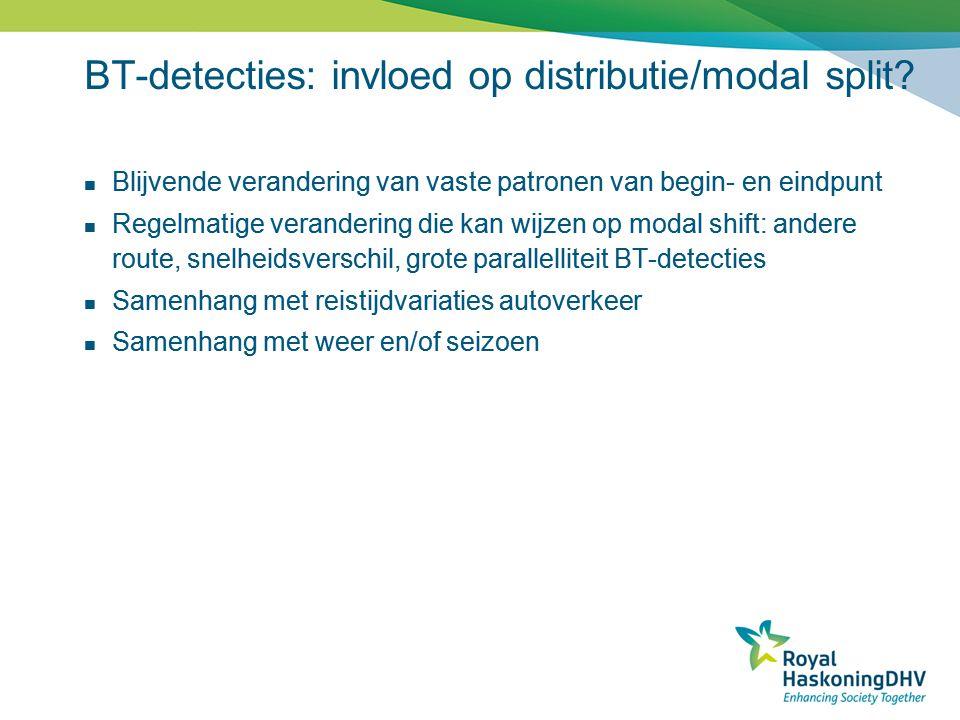 BT-detecties: invloed op distributie/modal split?  Blijvende verandering van vaste patronen van begin- en eindpunt  Regelmatige verandering die kan