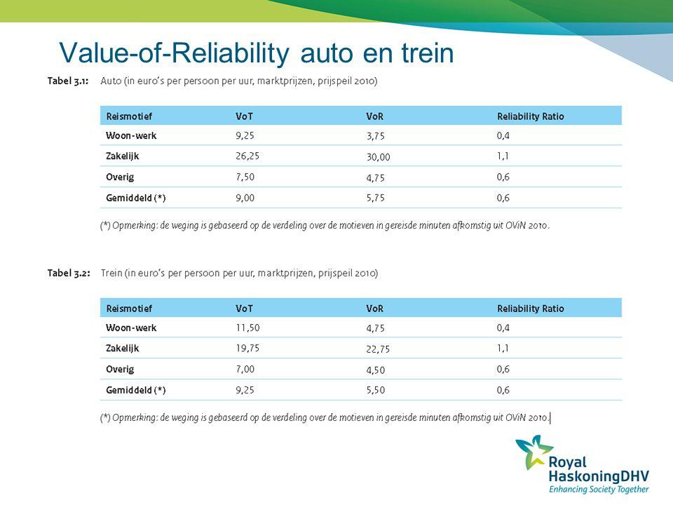 Value-of-Reliability BTM en vliegtuig