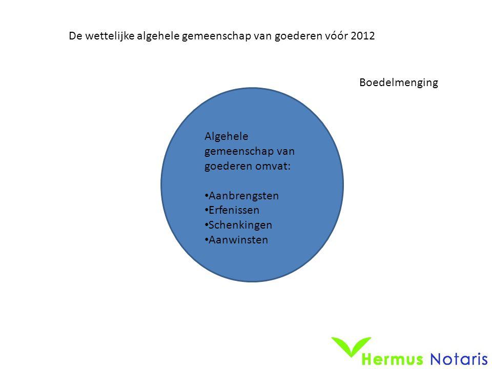 De wettelijke algehele gemeenschap van goederen vóór 2012 Boedelmenging Algehele gemeenschap van goederen omvat: • Aanbrengsten • Erfenissen • Schenkingen • Aanwinsten