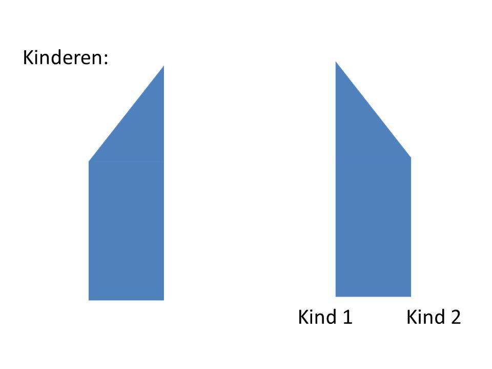 Kinderen: Kind 1Kind 2