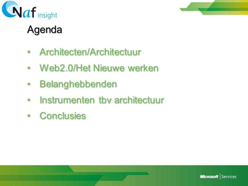 Architecten….