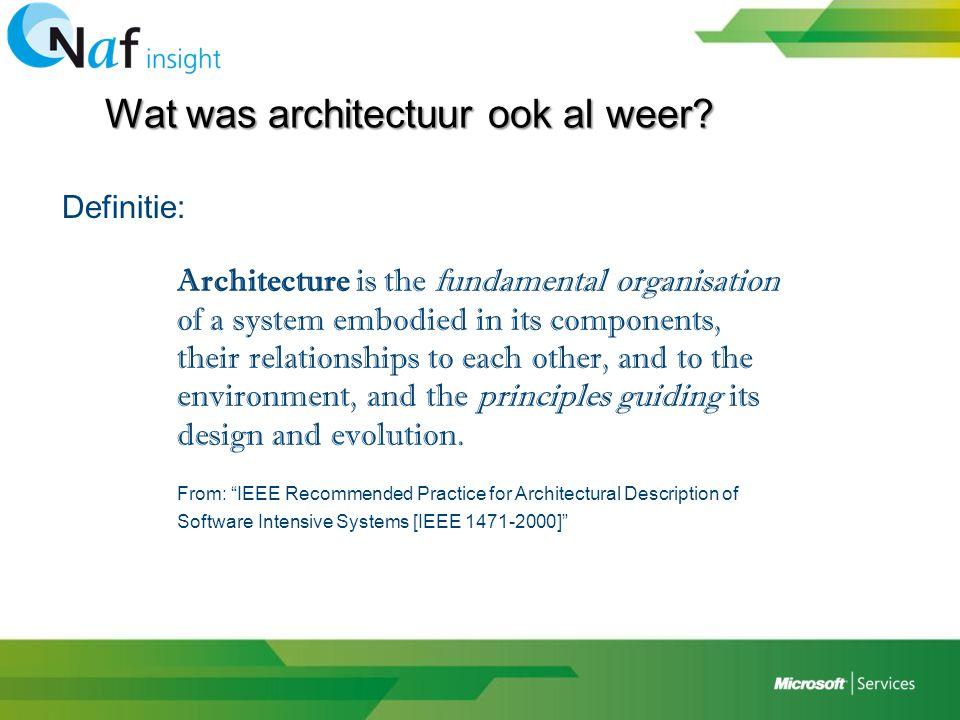 Wat was architectuur ook al weer.