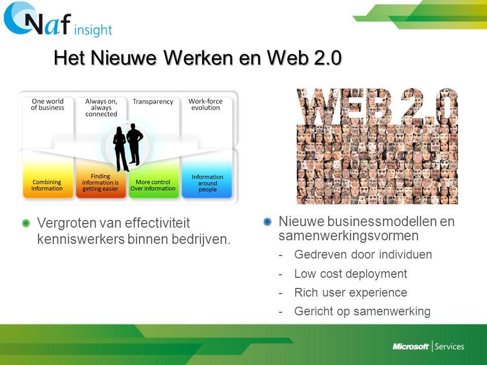 Het Nieuwe Werken en Web 2.0 Vergroten van effectiviteit kenniswerkers binnen bedrijven. Nieuwe businessmodellen en samenwerkingsvormen -Gedreven door