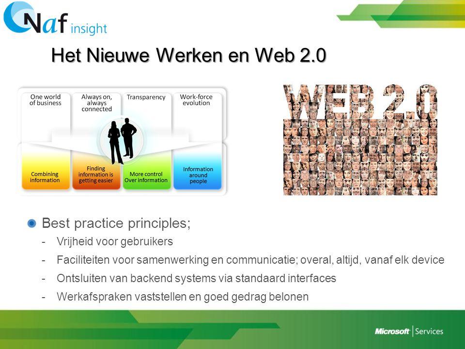 Het Nieuwe Werken en Web 2.0 Best practice principles; -Vrijheid voor gebruikers -Faciliteiten voor samenwerking en communicatie; overal, altijd, vanaf elk device -Ontsluiten van backend systems via standaard interfaces -Werkafspraken vaststellen en goed gedrag belonen
